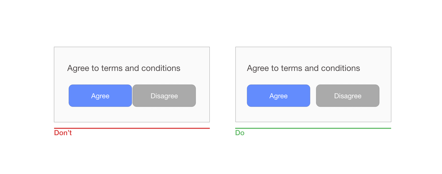 Best Practices For Mobile Form Design Smashing Magazine