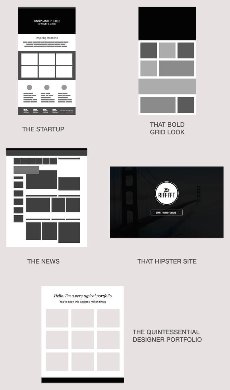 five common web layouts