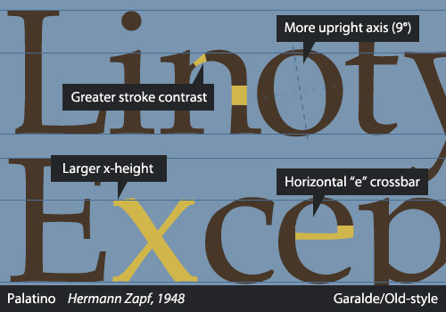 Old Style Typeface Characteristics