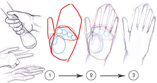 Techniques of drawing hands screenshot