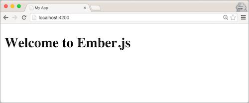A freshly minted Ember CLI app