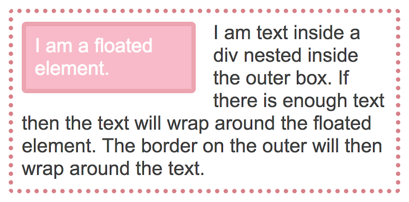 Screenshot of a box with a border, inside is an item floated with text wrapping around