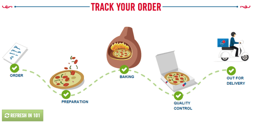 dominos-order-tracking