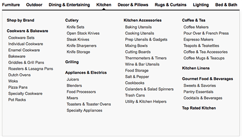 Kitchen items grouped under headings.