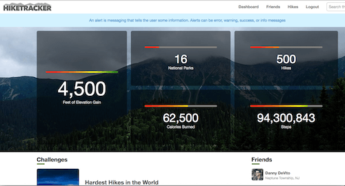 Here's a hypothetical dashboard for a fictitious hike-tracking app. Pattern Lab replaces default data with page-specific data to showcase what a user might see after logging in.