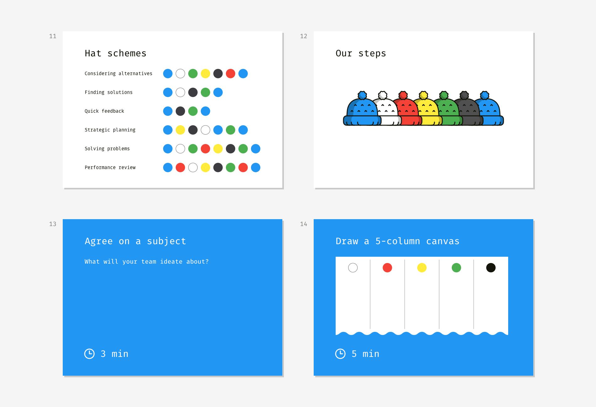 Organizing Brainstorming Workshops: A Designer's Guide