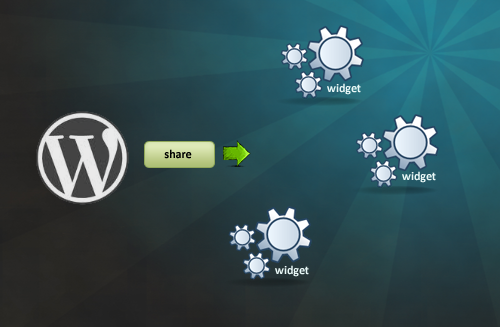 Share WordPress content via widgets.
