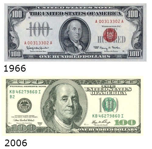 Evolution of Franklin portrait on 100-dollar bill
