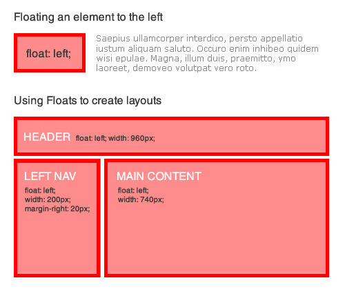 Float to Create Layouts