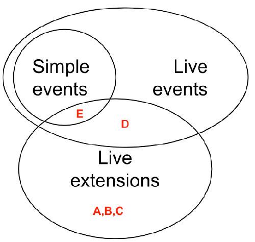 live-extension-respo