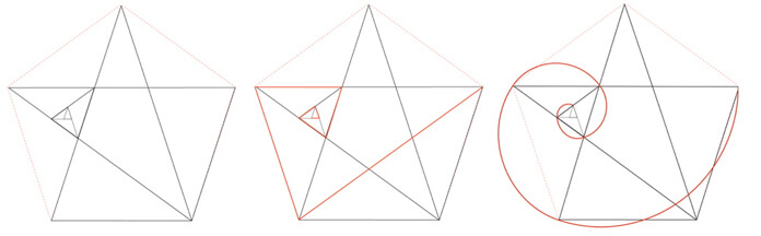 How Geometry Influences Logo Design — Smashing Magazine