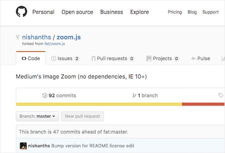 Zoom.js