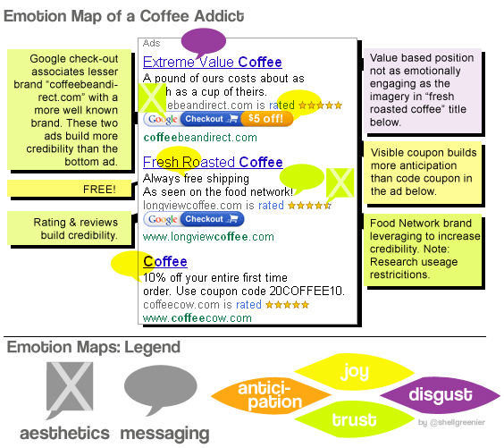 Google Adwords Emotion Map