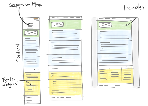 Responsive WordPress theme layout sketches