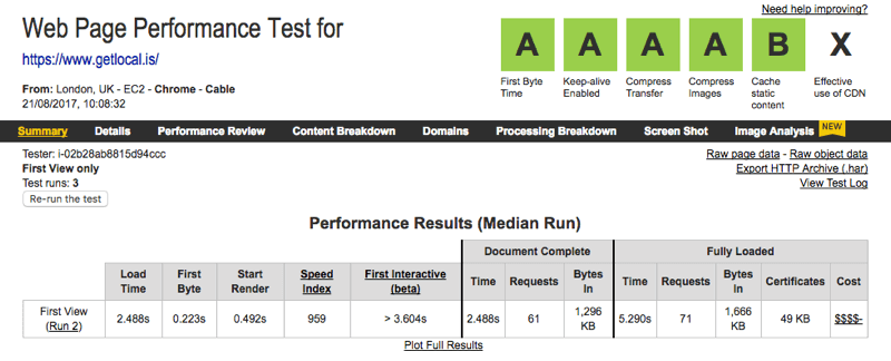 Results from a performance test