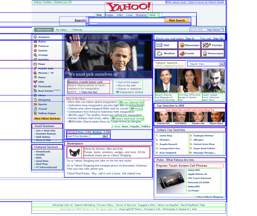 Screenshot of yahoo.com with outlined block-level elements and tables