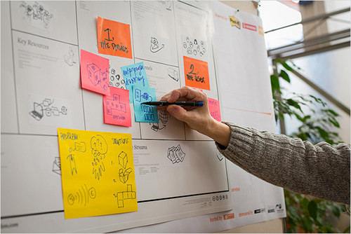 Sticky notes on a whiteboard; such dashboards are a great place for daily stand-up meetings, too.