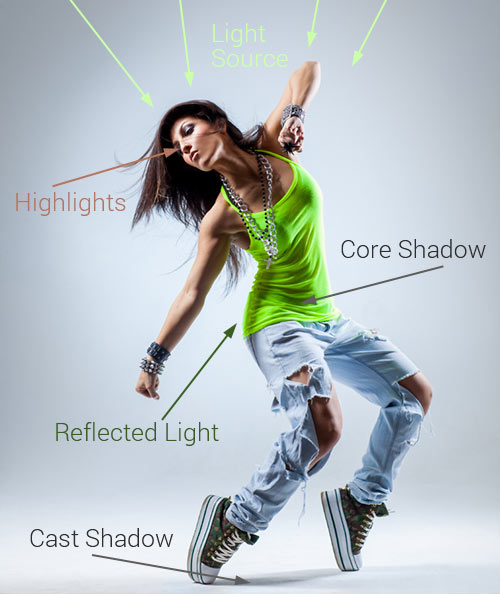 shadow-light