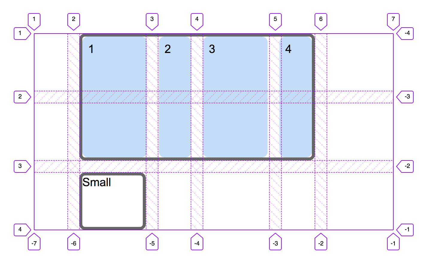 CSS Grid Level 2: Here Comes Subgrid