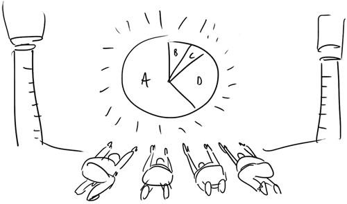 Worshipping metrics
