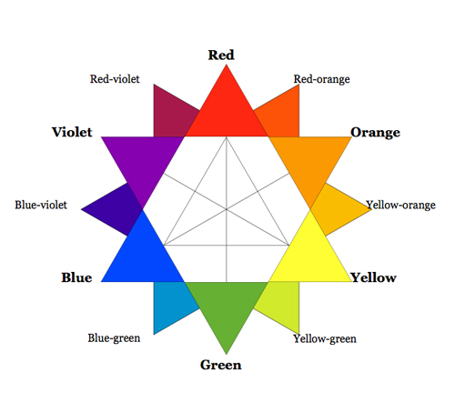 Color Theory For Designers Part 1 The Meaning Of Color Smashing