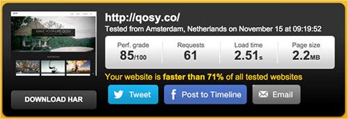 Qosy's website statistics.