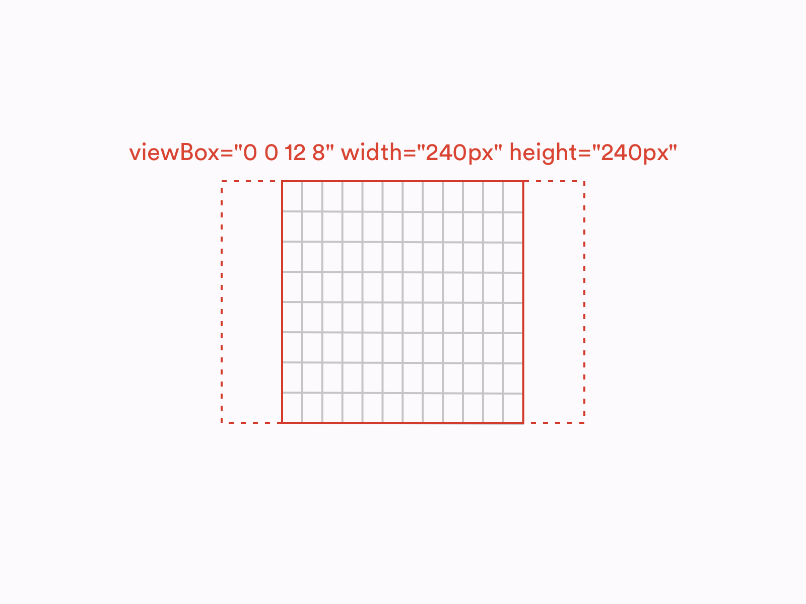 A Practical Guide To SVG And Design Tools — Smashing