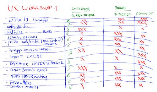 07-validationmatrix-opt-small
