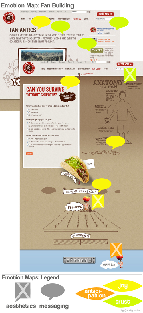 Chipotle Emotion Map