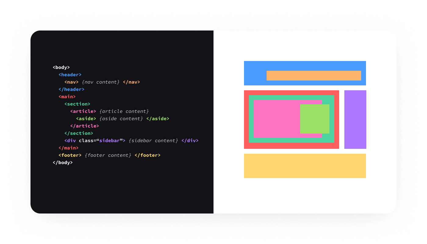 How Should Designers Learn To Code Git Html Css Engineering Principles Part 2 Smashing Magazine