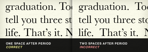 One space vs. Two spaces