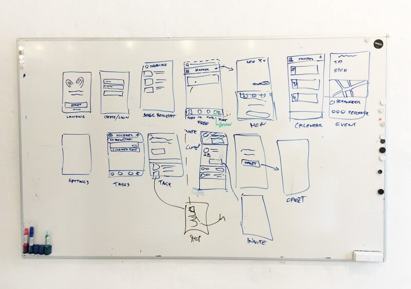 What You Should Know About The App Design Process — Smashing