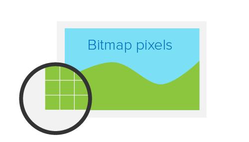 Bitmap Pixels