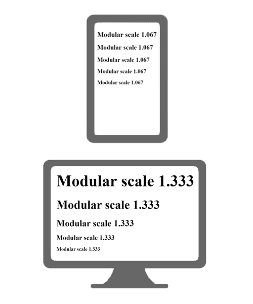Comparison of a modular scale on a smartphone in portrait and a desktop screen