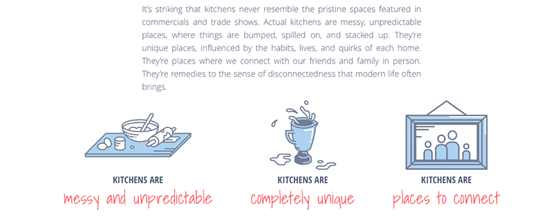 illustrations to accompany copy