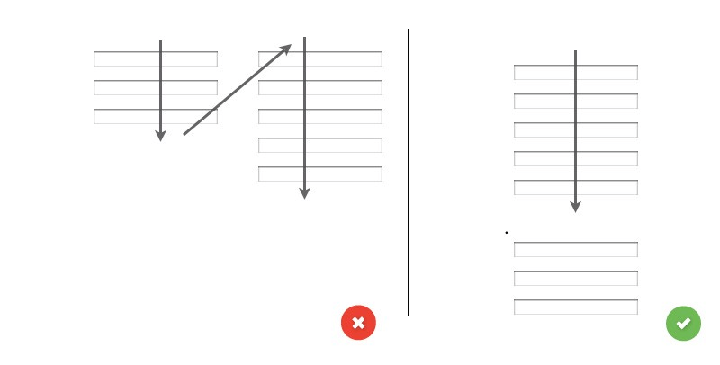 Designing Efficient Web Forms: On Structure, Inputs, Labels And