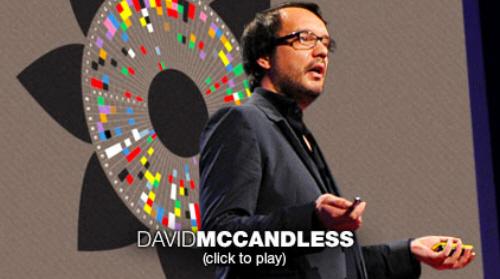 David McCandless - The Beauty Of Data Visualization