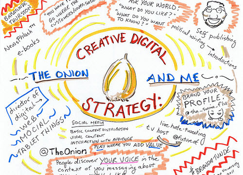 So You Want To Write A Digital Strategy?
