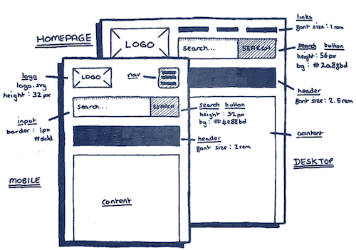Sketching out the modules and patterns within the interface.