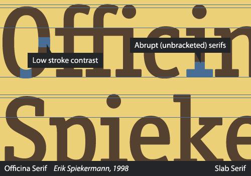 Slab Serif Characteristics