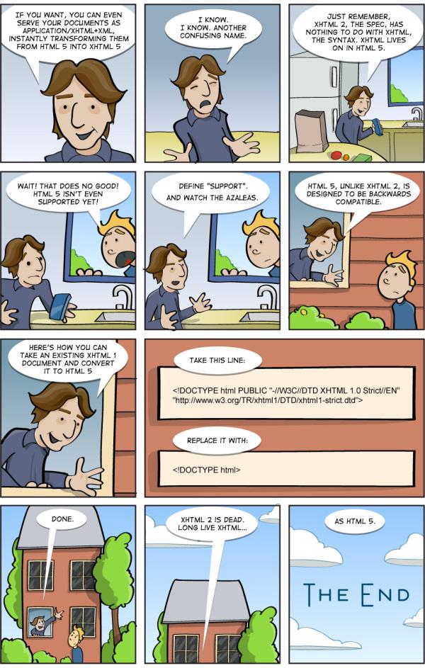HTML 5 vs. XHTML 2