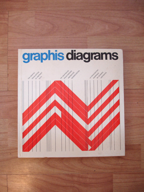 Swiss Graphic Design - Graphis Diagrams ? 1974