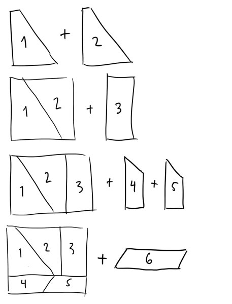 Adding each piece is easy until you get to the last one