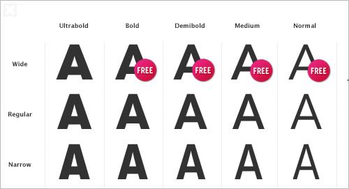 23 Splendid High-Quality Free Fonts — Smashing Magazine