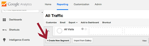 Create Google Analytics Advanced Segment