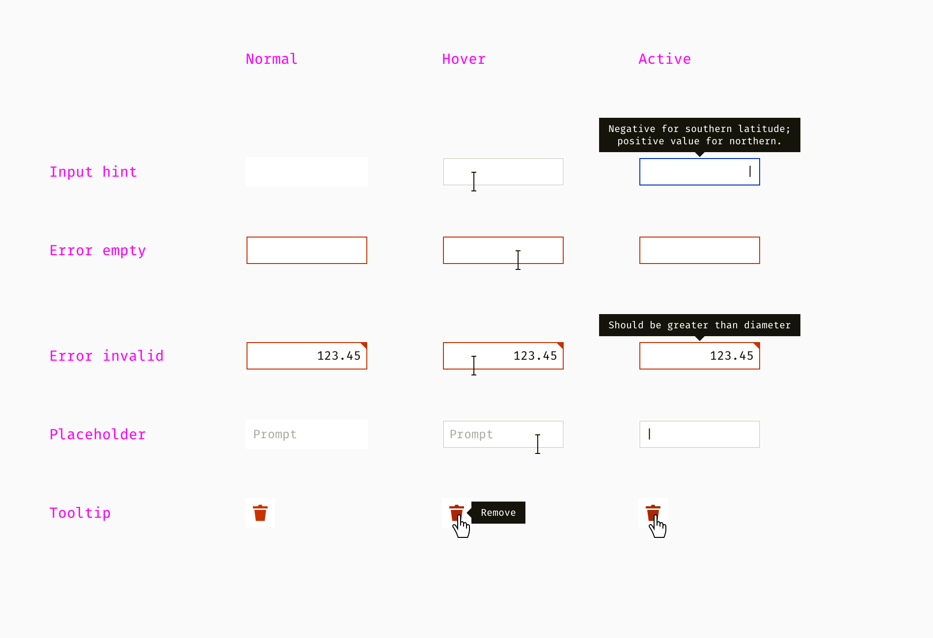 How To Architect A Complex Web Table — Smashing Magazine