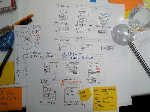 The design studio method is popular for collaborative design