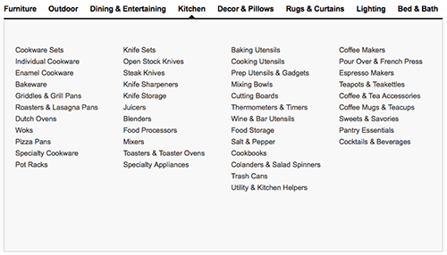 Kitchen items with the headings removed.