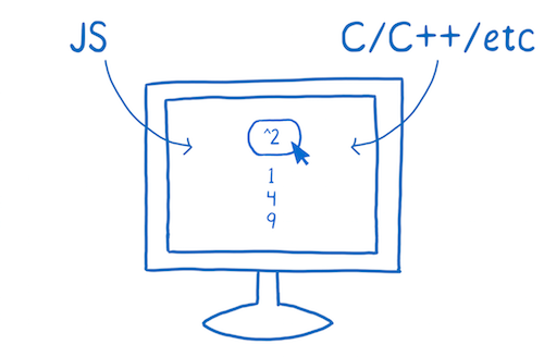 An Abridged Cartoon Introduction To WebAssembly