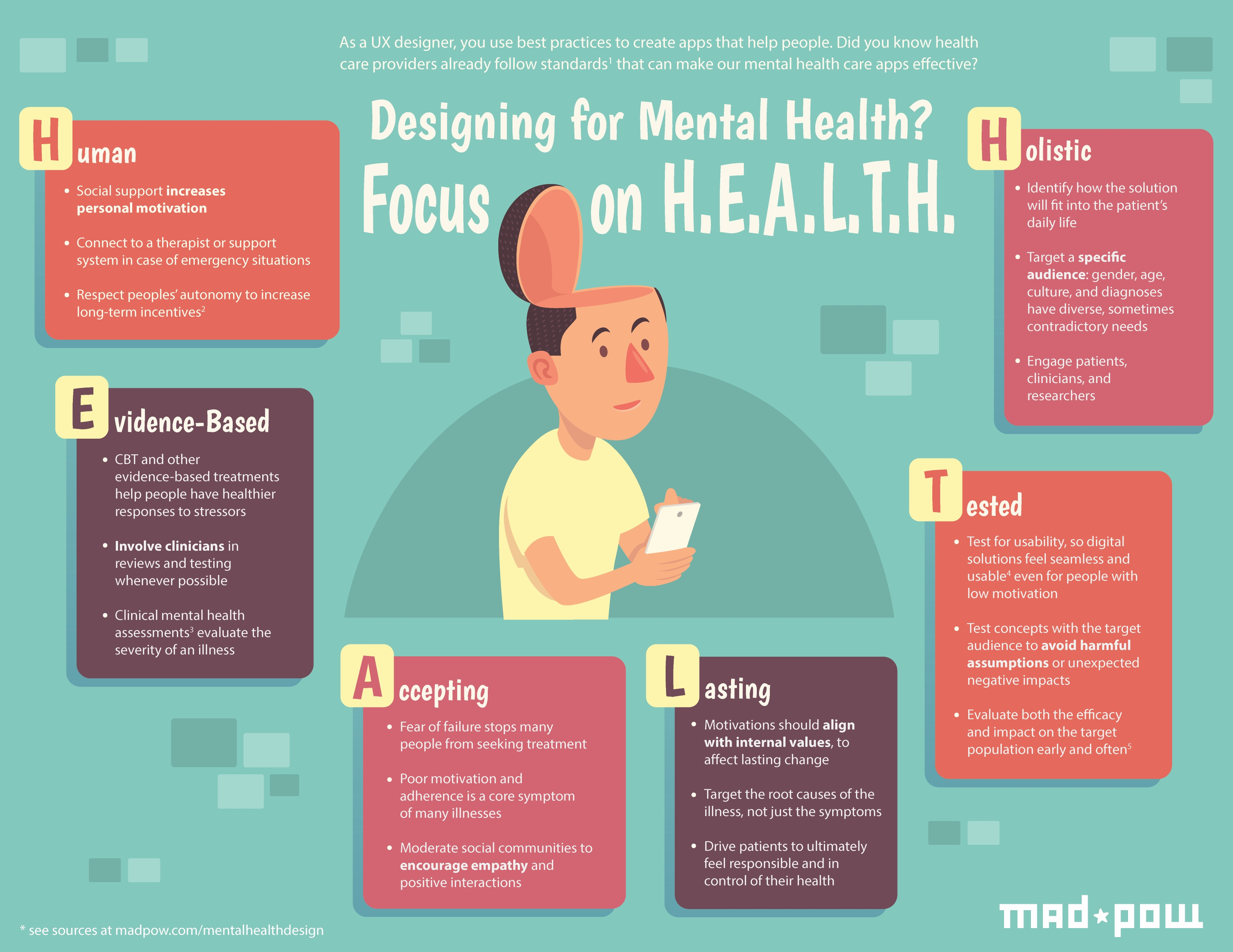 Designing Experiences To Improve Mental Health — Smashing ...